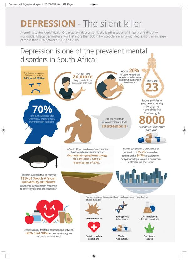 Depression… the monster that creeps in